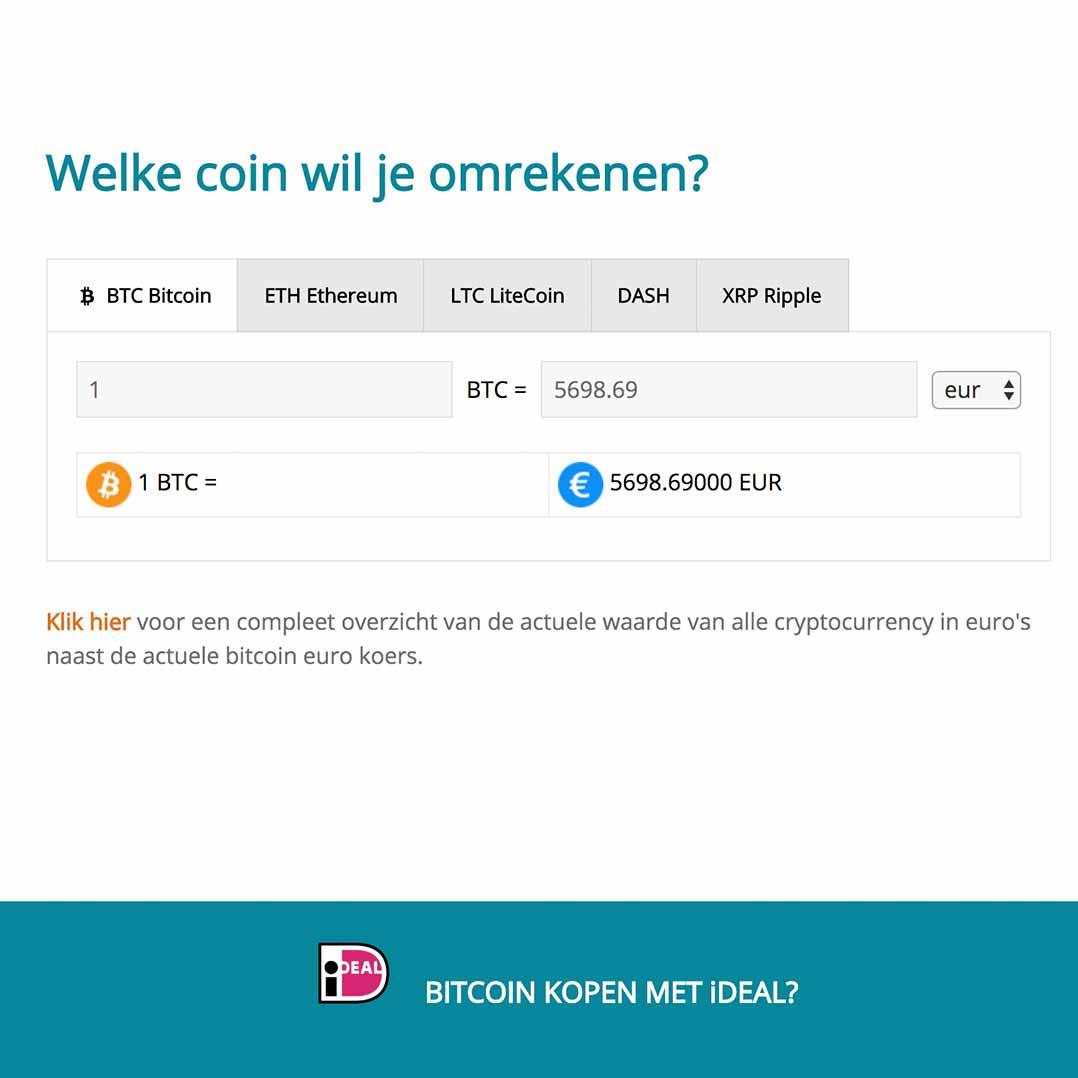 Bitcoin koers euro grafiek
